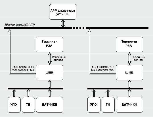 structure_avm-kiv